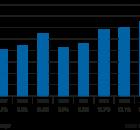overstappers-energie-2015
